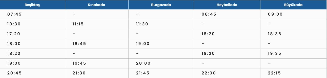 Beşiktaş adalar seferleri, Beşiktaş adalar şehir hatları, Beşiktaş-adalar vapur seferleri, Beşiktaş-adalar vapur seferleri şehir hatları